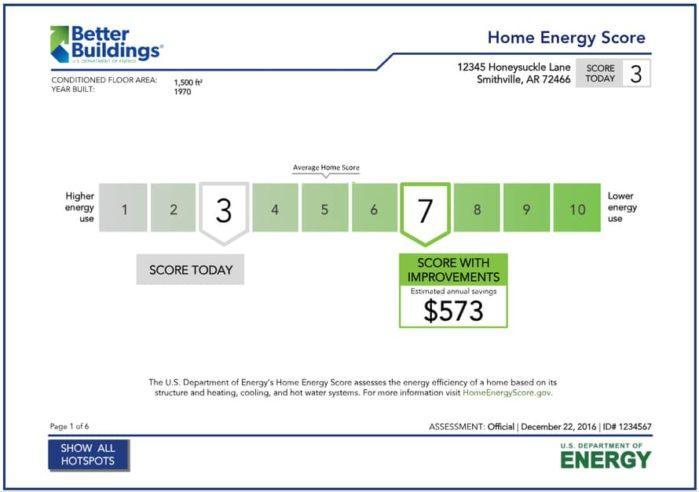Energy Efficient Home Plans