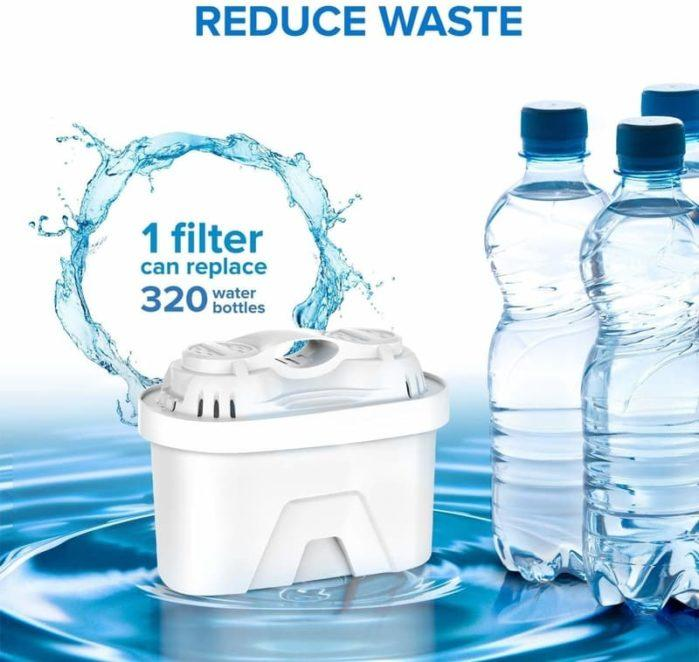 Levoit water filter