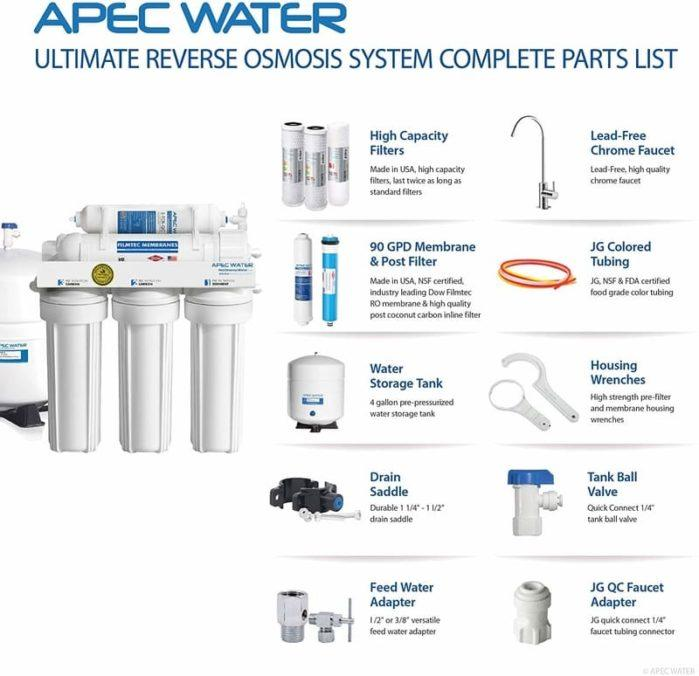 Which Water Purifier Is The Best