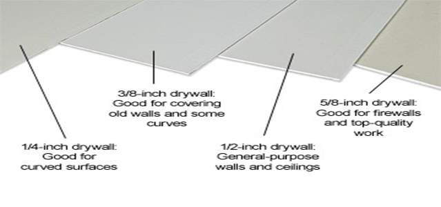 drywall information