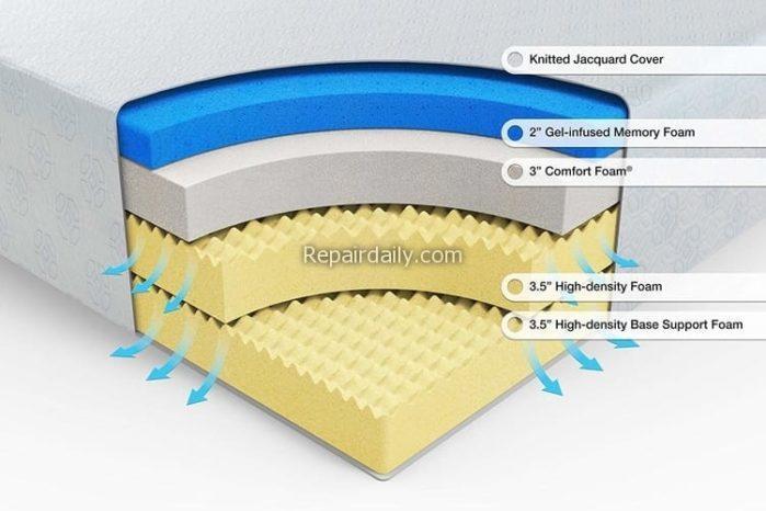 gel memory foam mattresses